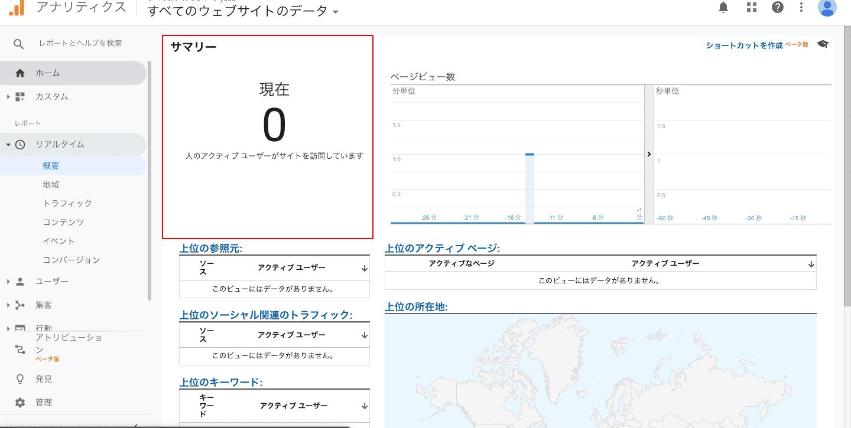 Google Analytixs